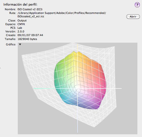 Qué perfil de color tengo usar para mandar a imprimir? - Impresum